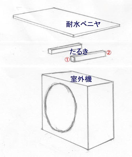 エアコンの電気代を節約する究極の室外機の遮光&遮熱ケースの作り方説明図